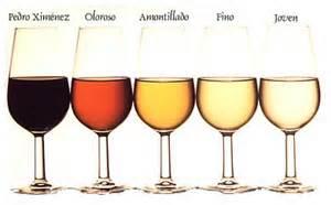 Soorten sherry